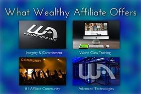 Wealthy Affiliate Summary